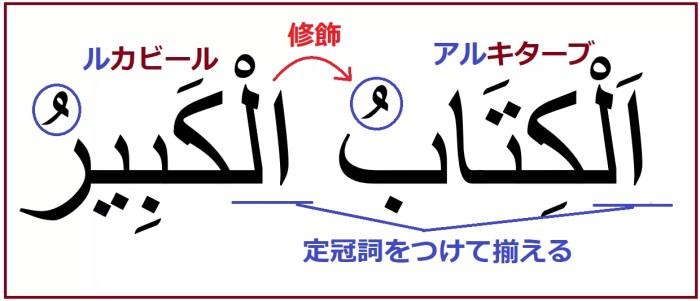 「その大きな本」を意味するアラビア語「アルキラーブルカビール」
