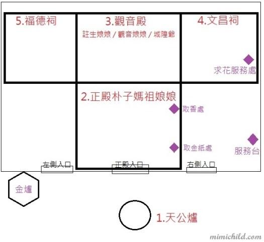 【求孕日記】嘉義朴子配天宮~求花完整過程-9