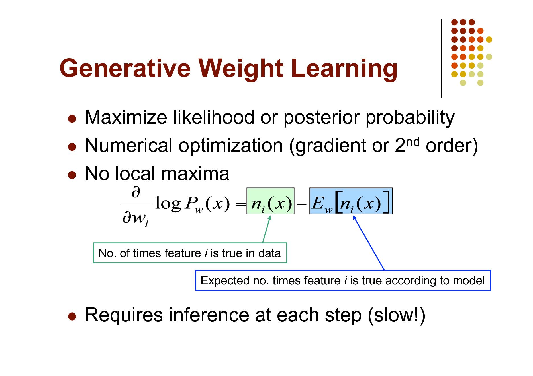 Y Statistical Graph X Media