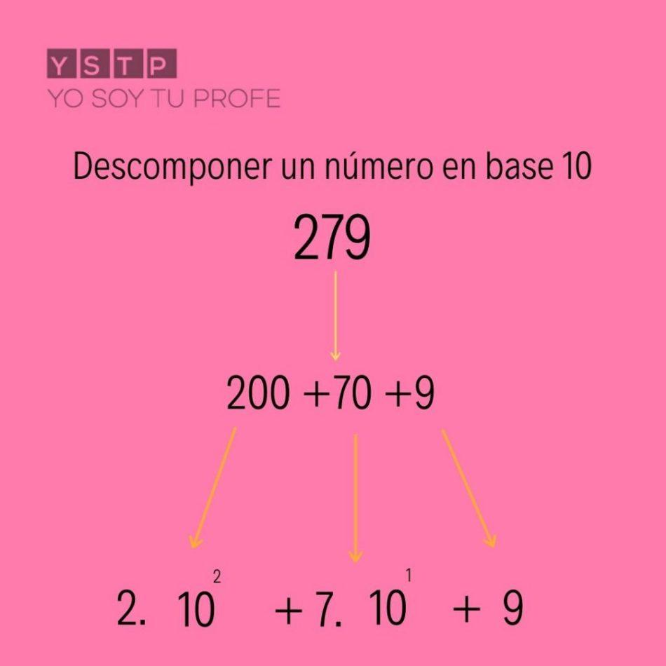 número en base 10