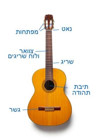 clasic-guitar1