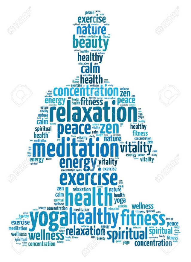 What is Meditation? Concept & Different stages of Meditation.