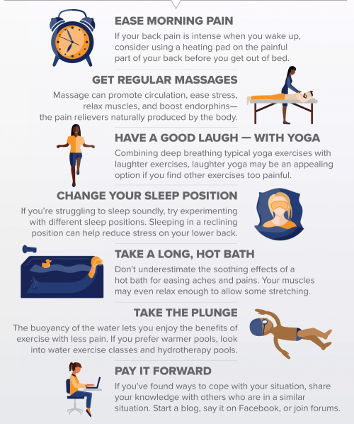 how to cure backpain