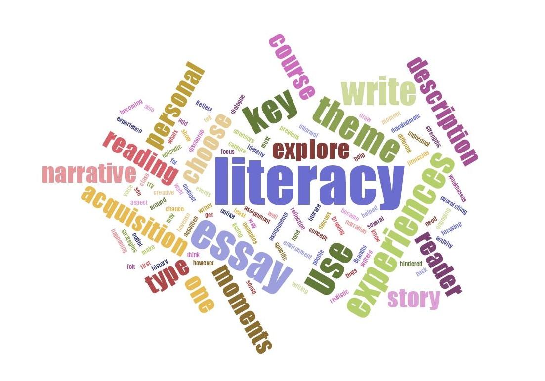 Personal Narrative Assignment Narrative Essay Worksheets