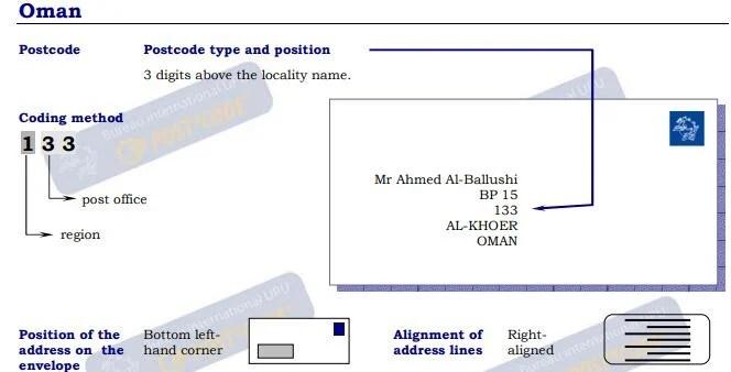 سلطنة عمان الرمز البريدي