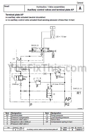 Fendt FARMER 310 311 LS LSA Workshop Repair Manual