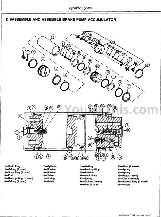 John Deere 444d 544d 644d Repair Manual  Wheel Loader