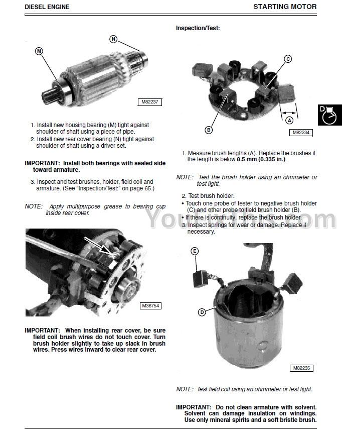 John Deere 4500 4600 4700 Repair Manual Compact Utility Tractors Youfixthis