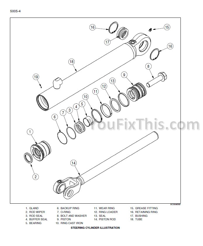 Case 721D Repair Manual [Loader]