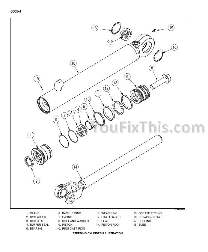 Case 721d Repair Manual  Loader   U2013 Youfixthis
