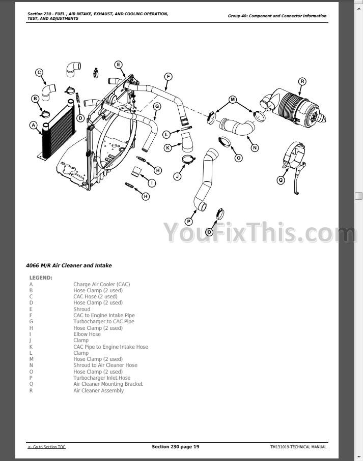 john deere 4044m 4044r 4049m 4049r 4052m 4052r 4066m 4066r diagnostic and  repair manual compact utility tractors