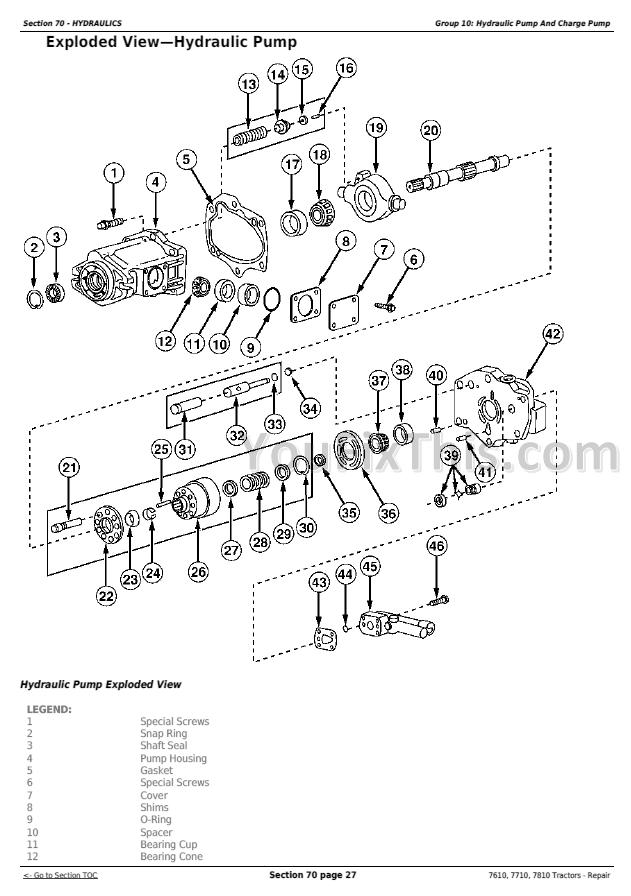 John Deere 7610 7710 7810 Repair Manual [Tractors