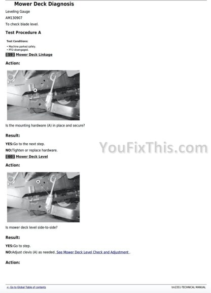 Step by step Repairs