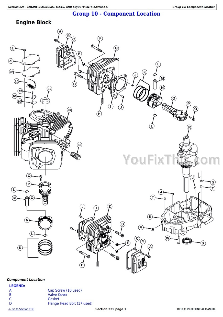 John Deere Z625 Z645 Z655 Z665 Diagnosis and Repair Technical Manual [Mower]  – YouFixThisYouFixThis