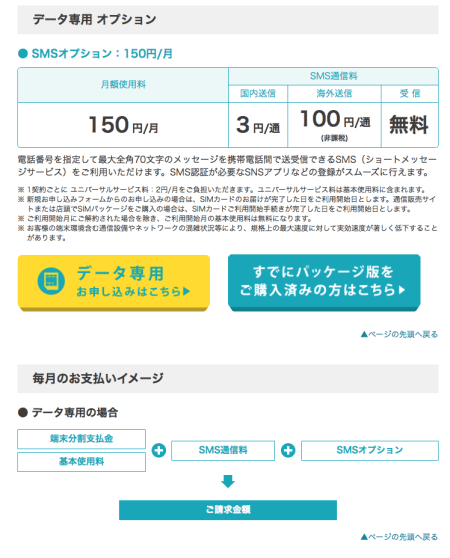 U-mobile SMS オプション