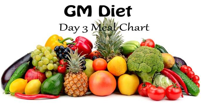 Day 3 Diet Plan