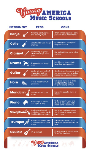 A pro/con list for a handful of music instruments that are commonly requested by students for their lessons
