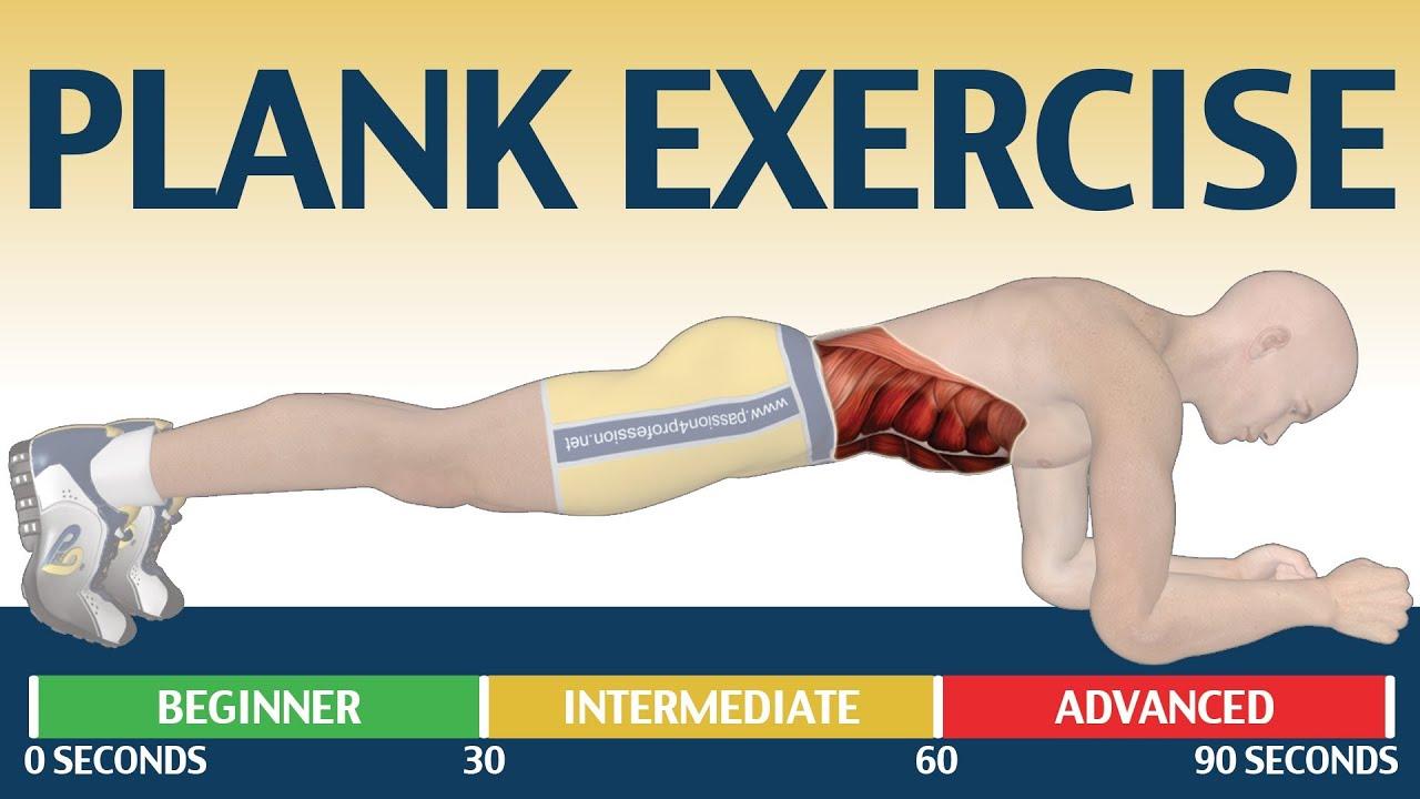 Tabata Plank exercise
