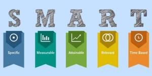 S.M.A.R.T. Doelen, Waarom zo belangrijk?