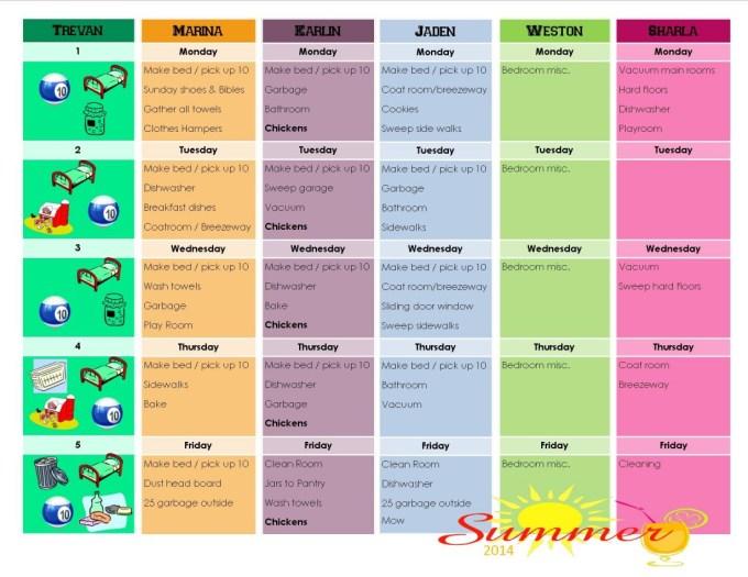 Summer Chore Chart JPEG