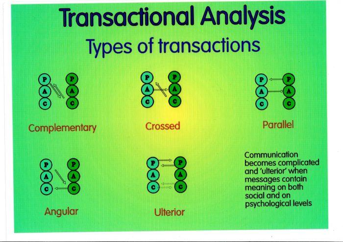 TA Transactions