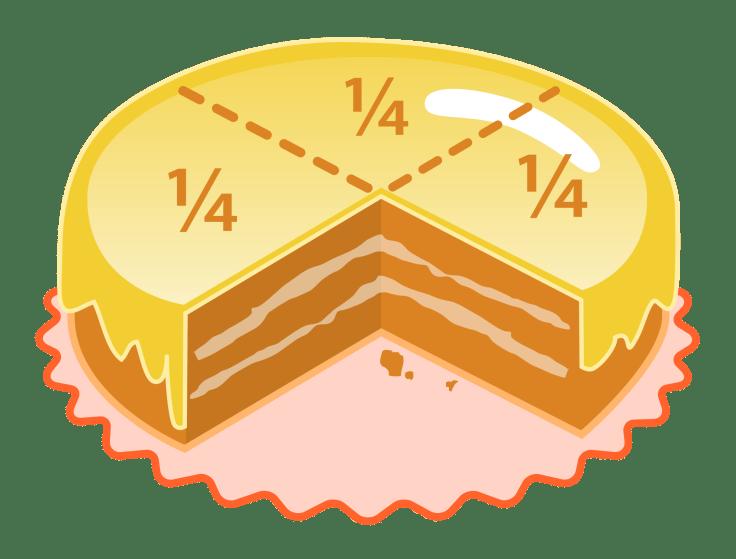 2000px-Cake_quarters.svg