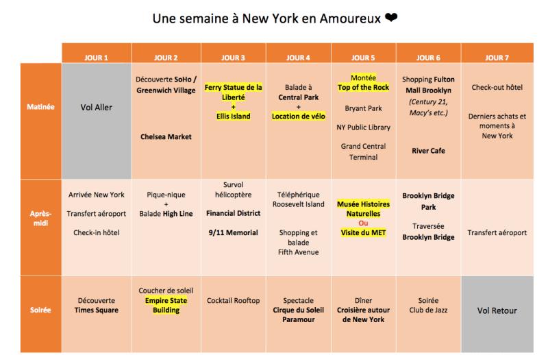 New York en amoureux