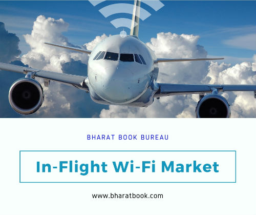 In-Flight Wi-Fi Market