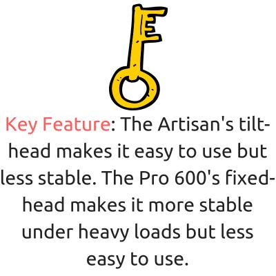 artisan vs pro 600 head comparison