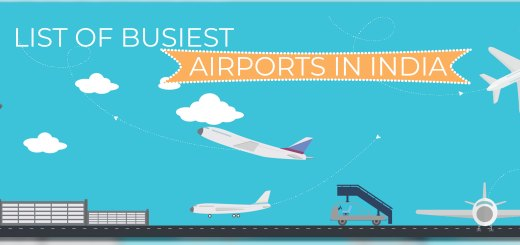 List of Busiest Airports in India
