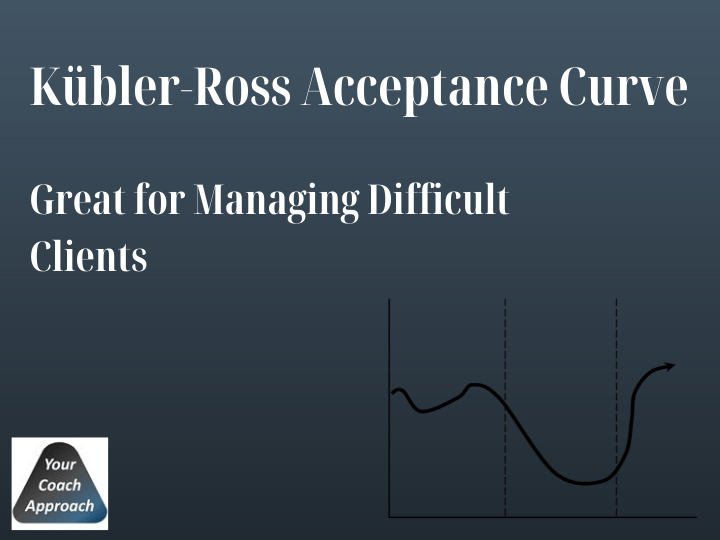 Image of Kubler-Ross Acceptance Curve. Great tip for managing difficult interior design clients