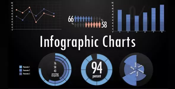 Video Infographic Charts