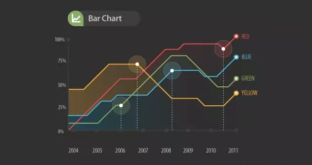 Infographic vector graph pie bar chart elements statistic