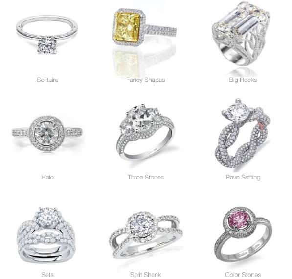 Types Wedding Ring Cuts
