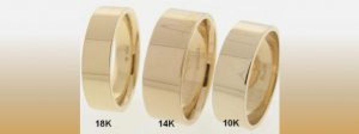 10k, 14k, 18k Yellow Gold