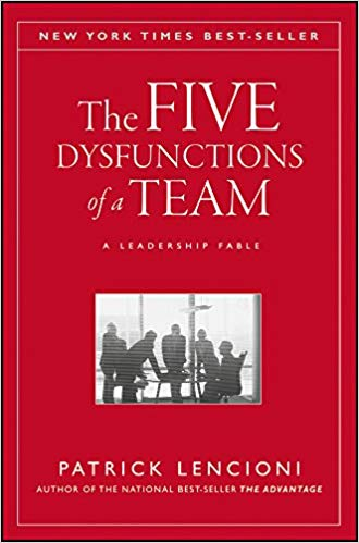 the five dys functions of a team
