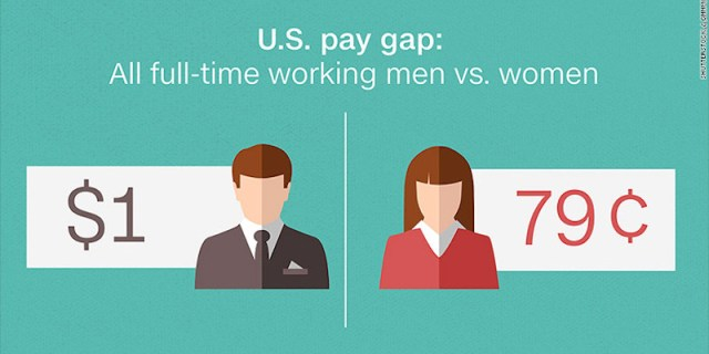 us-pay-gap