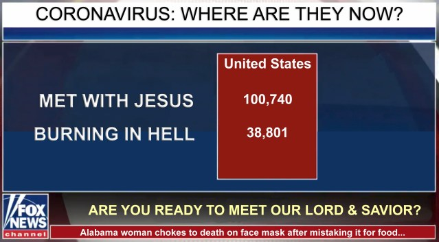 Fox News Is Now Calling Coronavirus Deaths 'Meetings With Jesus'