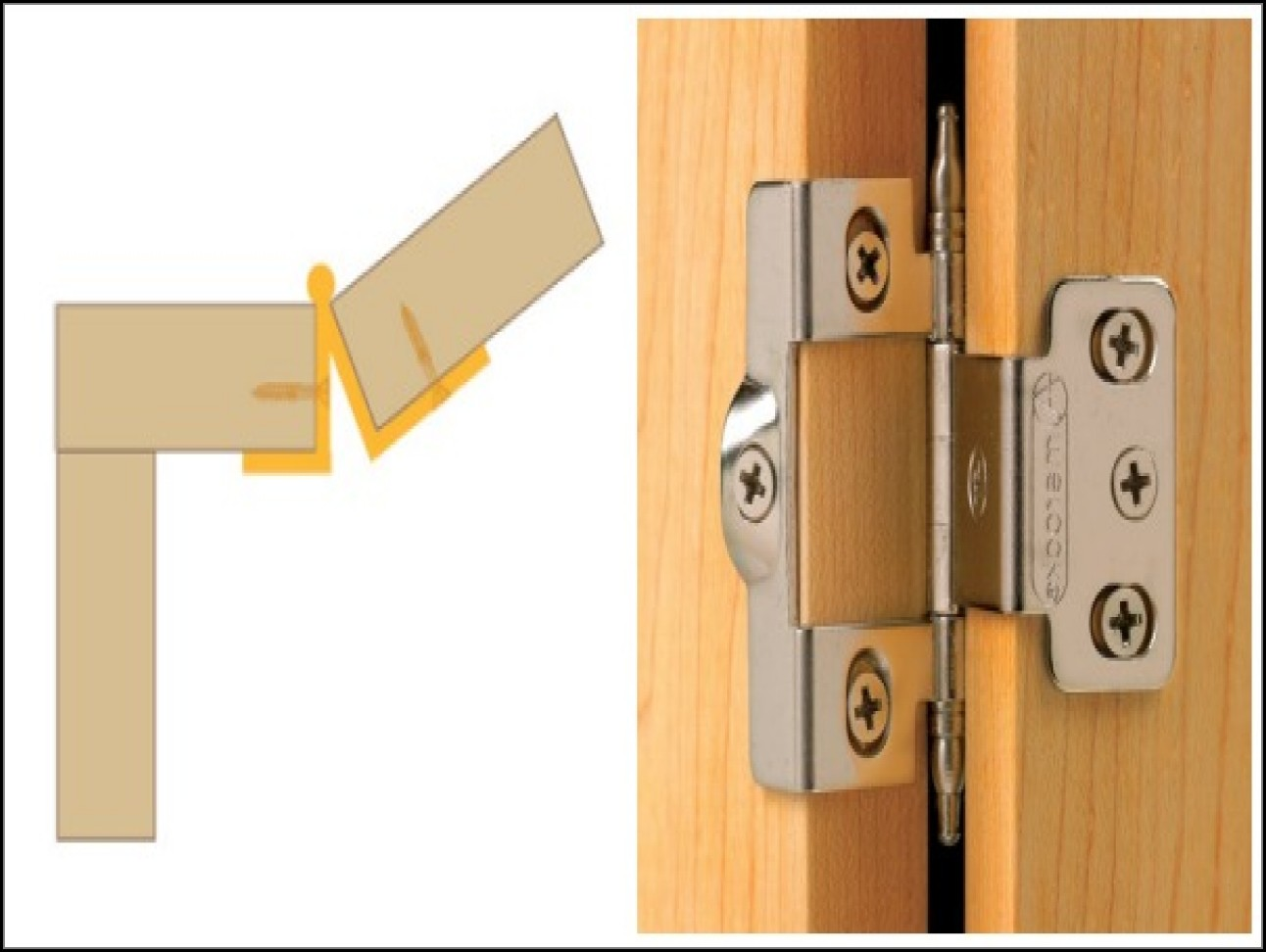 Inset Cabinet Door Hinges