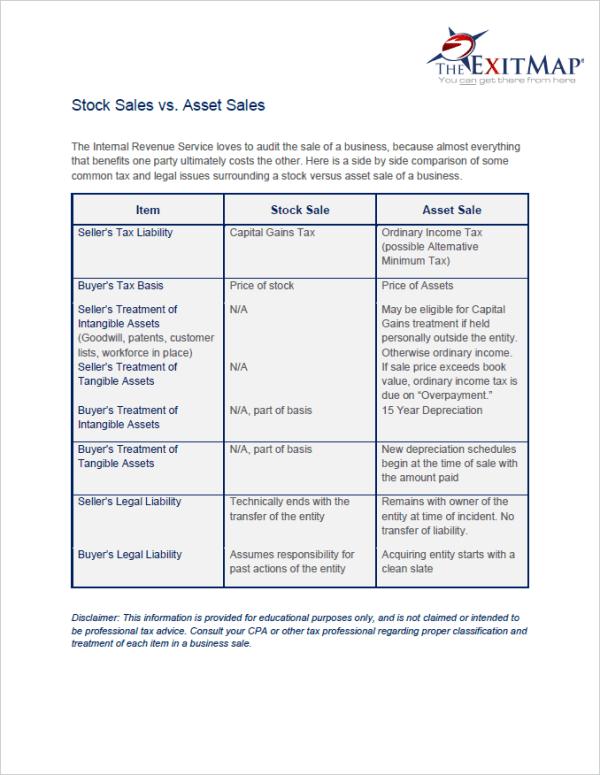 Stock vs Assets