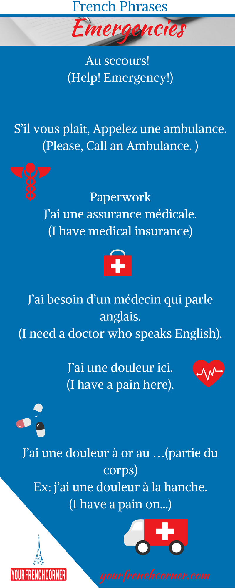 Geeky image in french travel phrases printable
