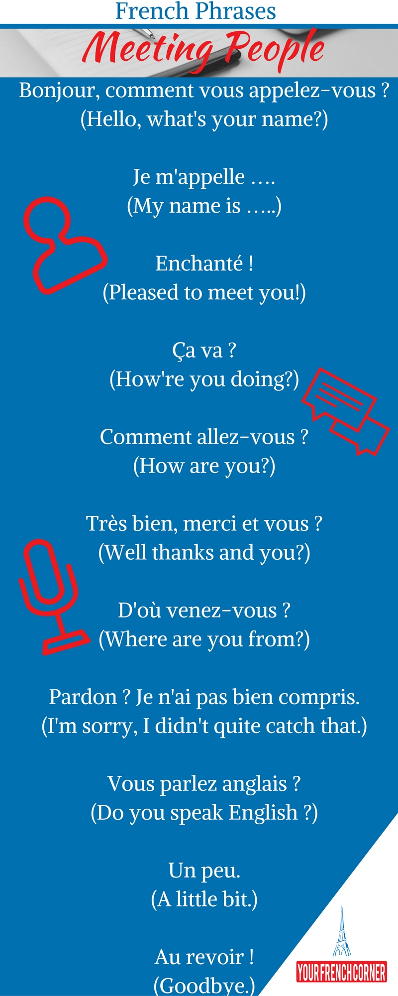 Accomplished image with french travel phrases printable