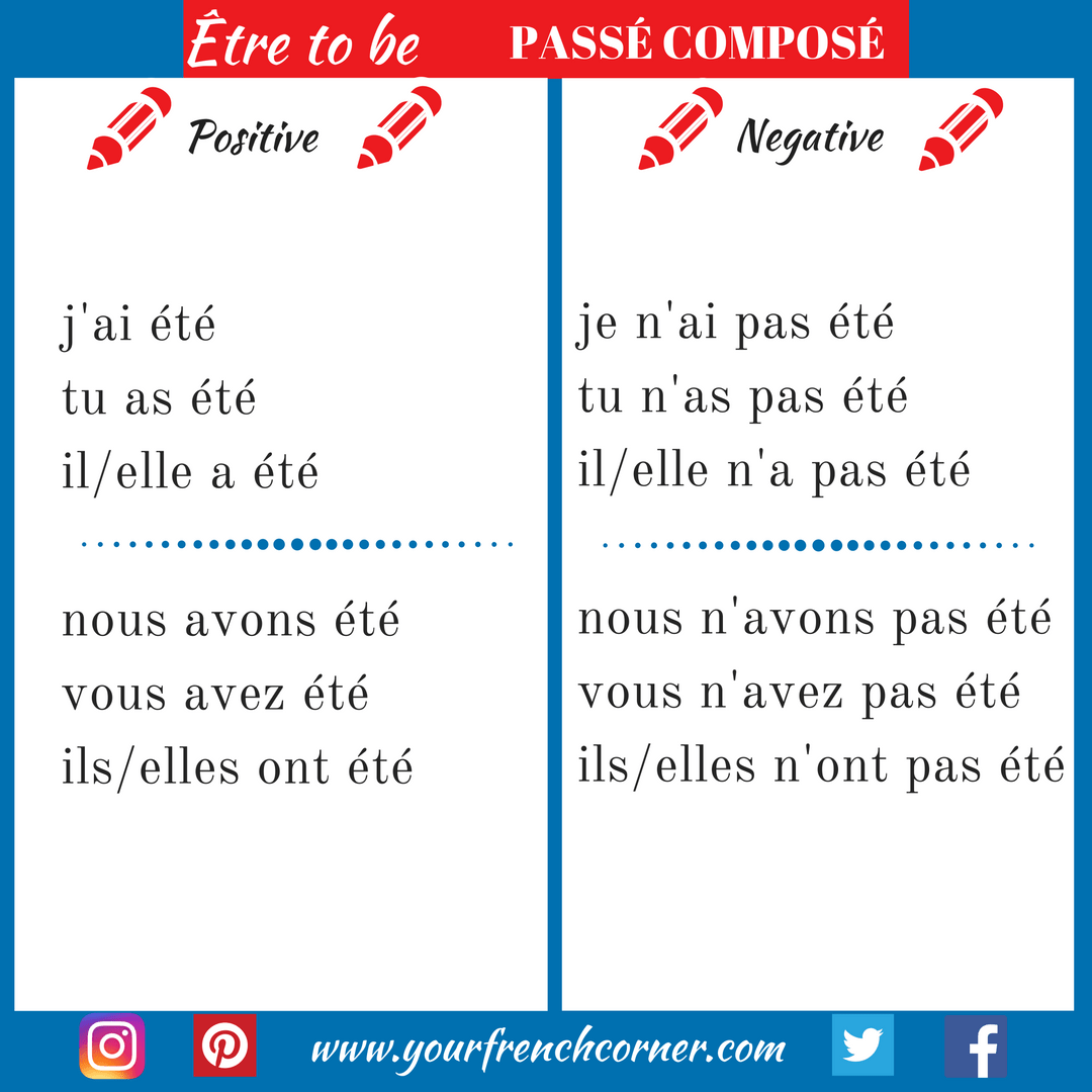 How To Conjugate French Verbs Etre To Be