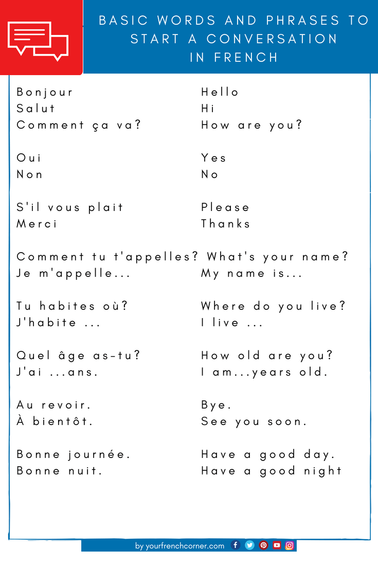 English In Italian: 17 Basic Words & Phrases To Start A Conversation In French