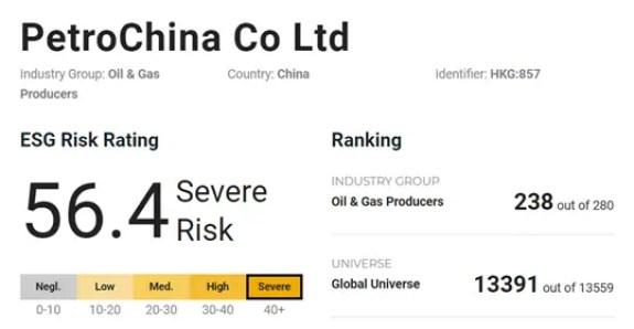 Sustainalytics ESG Risk Ratings for PetroChina