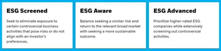 iShares ESG Series, including ESG Advanced ETFs