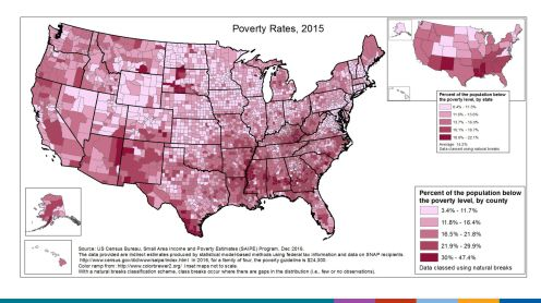 Poverty Rates