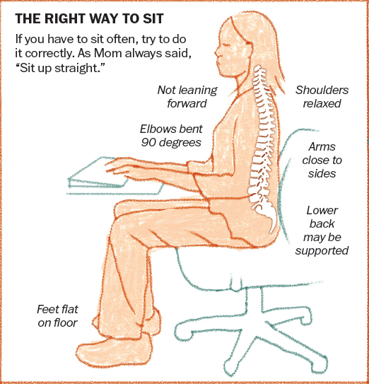 right way to sit