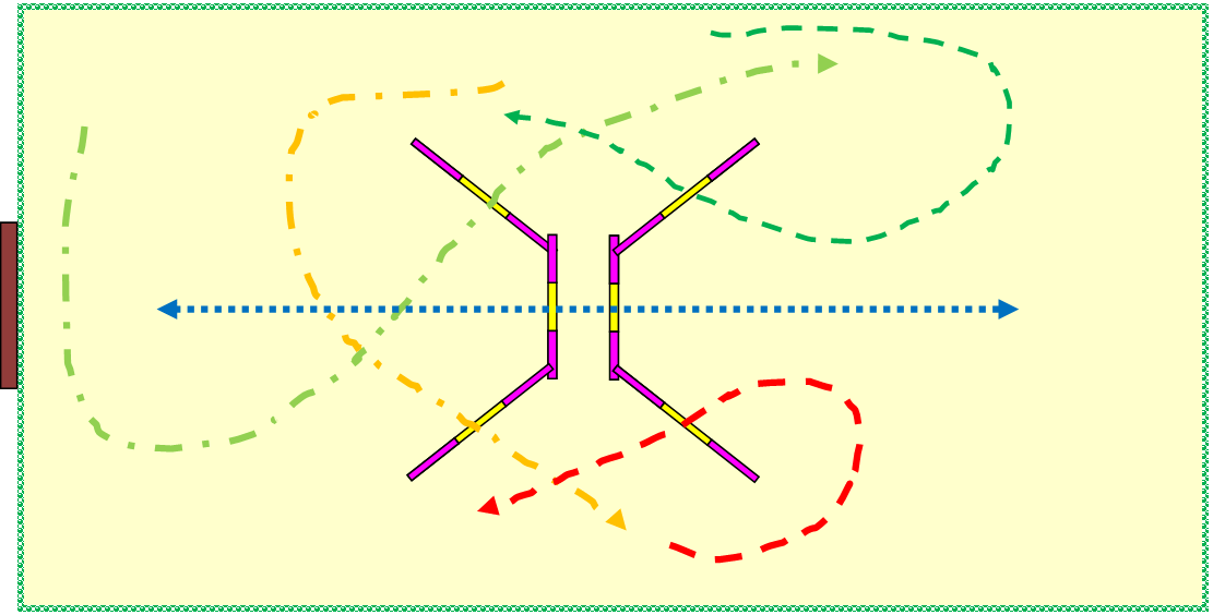Long and short approach to a fence. The ability to take both long and tight turns.