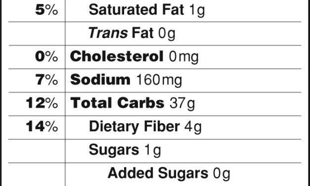 Will The New FDA Nutrition Label Changes Help You Lose Weight?